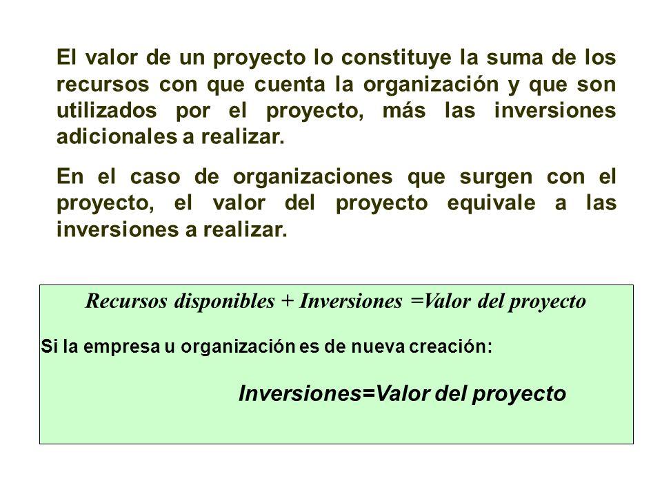 El valor de un proyecto lo constituye la suma de los recursos con que cuenta la organización y que son utilizados por el proyecto, más las inversiones adicionales a realizar.