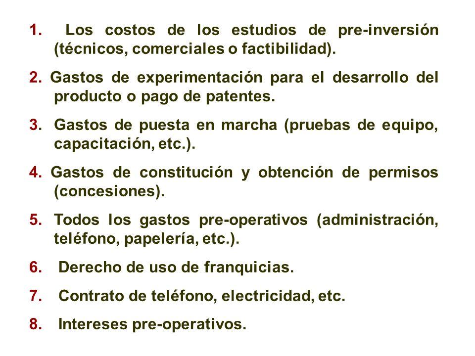 1. Los costos de los estudios de pre-inversión (técnicos, comerciales o factibilidad). 2. Gastos de experimentación para el desarrollo del producto o