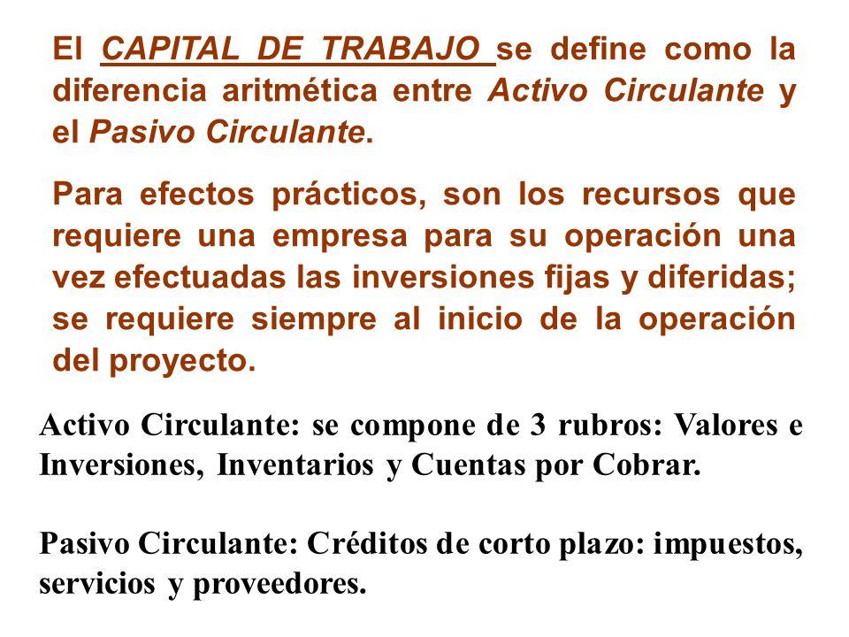 El CAPITAL DE TRABAJO se define como la diferencia aritmética entre Activo Circulante y el Pasivo Circulante. Para efectos prácticos, son los recursos