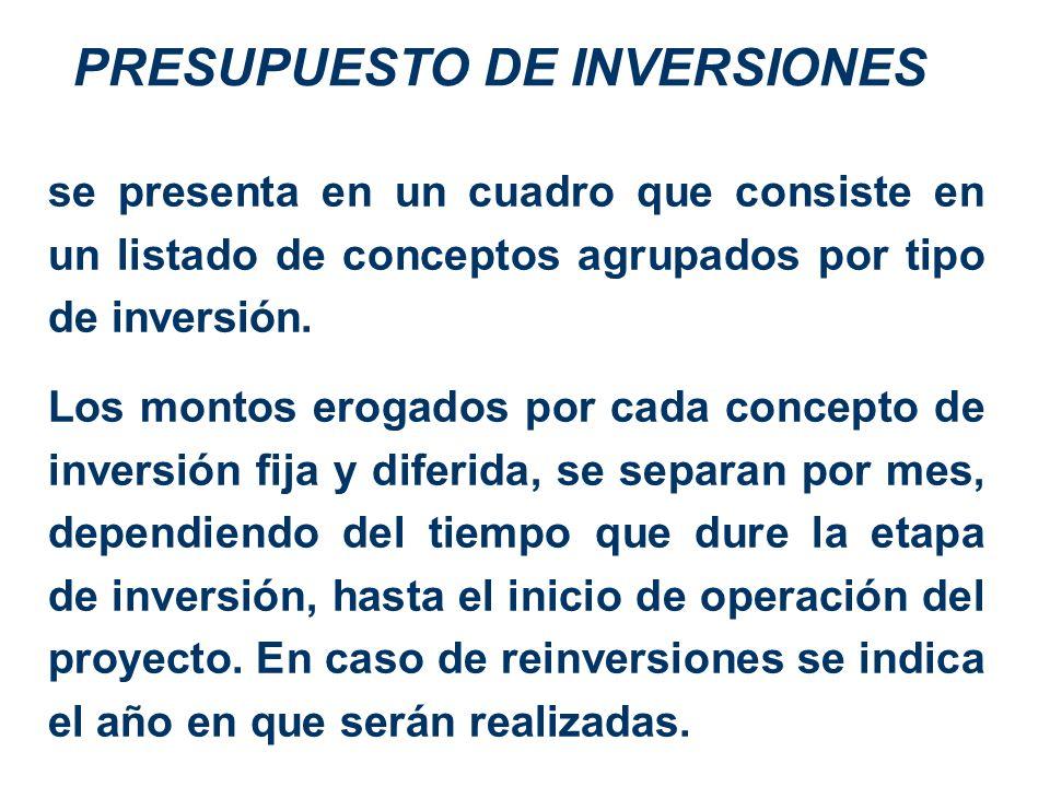 Presupuesto de reinversiones Depreciación: costo por el uso de un activo fijo Amortización: forma en que se pagarán los activos diferidos.