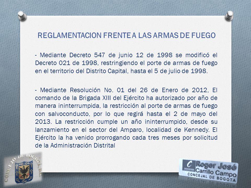 REGLAMENTACION FRENTE A LAS ARMAS DE FUEGO - Mediante Decreto 547 de junio 12 de 1998 se modificó el Decreto 021 de 1998, restringiendo el porte de ar