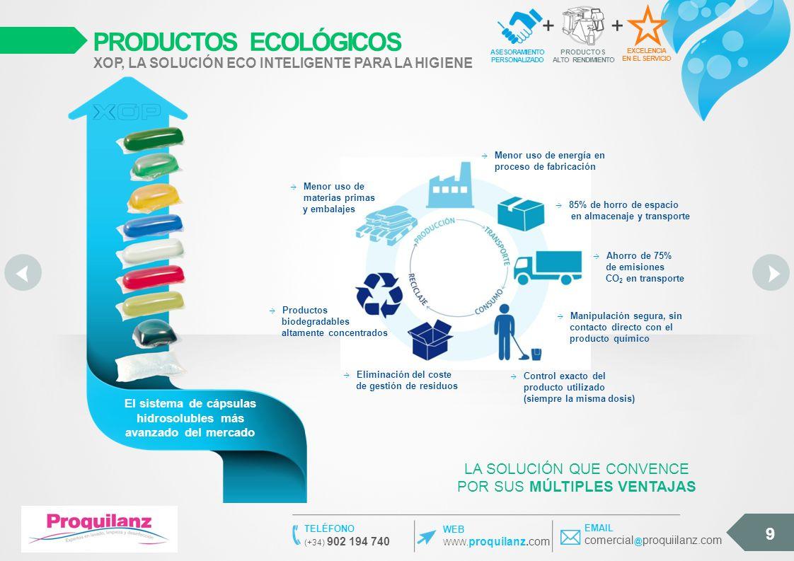 9 PRODUCTOS ECOLÓGICOS XOP, LA SOLUCIÓN ECO INTELIGENTE PARA LA HIGIENE Menor uso de energía en proceso de fabricación Ahorro de 75% de emisiones CO 2