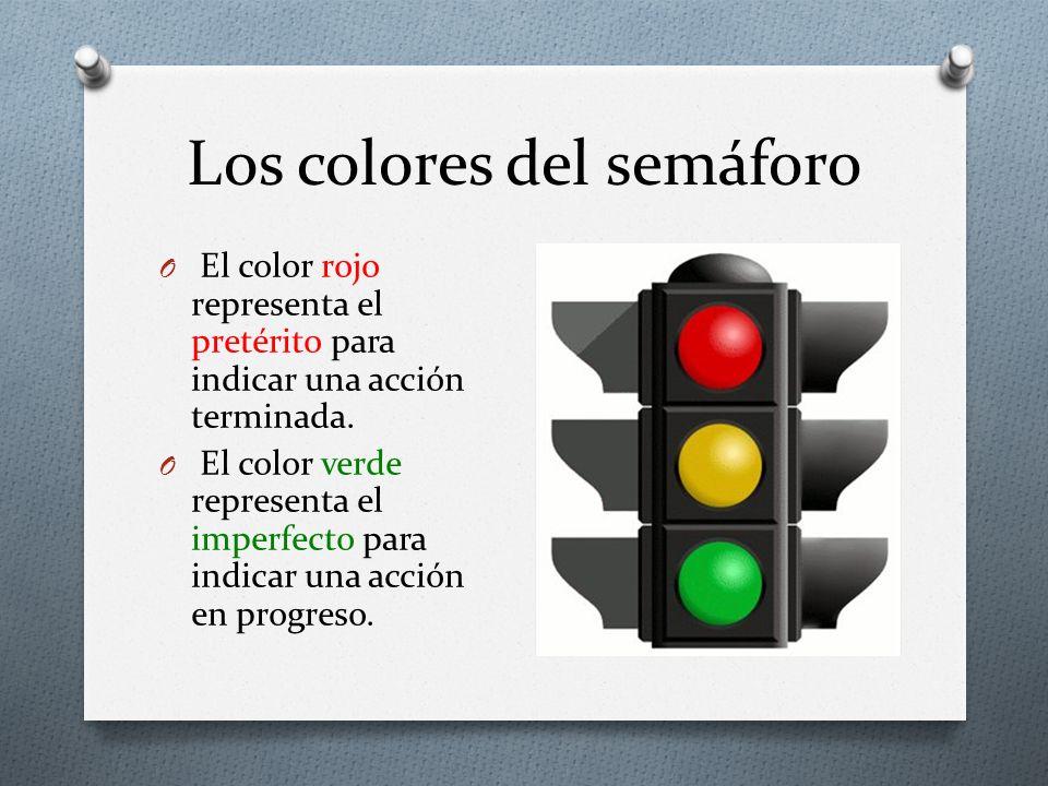 Los colores del semáforo O El color rojo representa el pretérito para indicar una acción terminada. O El color verde representa el imperfecto para ind