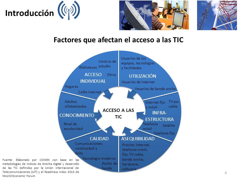 Introducción 4 Factores que afectan el acceso a las TIC UTILIZACIÓN CALIDAD CONOCIMIENTO ASEQUIBILIDAD INFRA- ESTRUCTURA Ancho de banda Telefonía fija