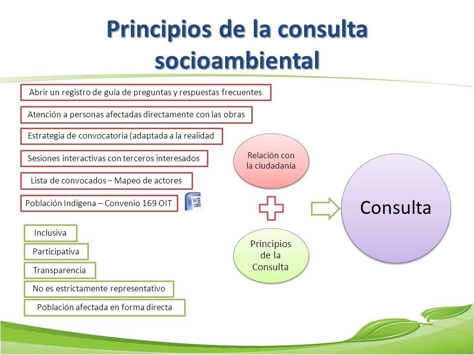 Principios de la consulta socioambiental Relación con la ciudadanía Principios de la Consulta Consulta Participativa No es estrictamente representativ