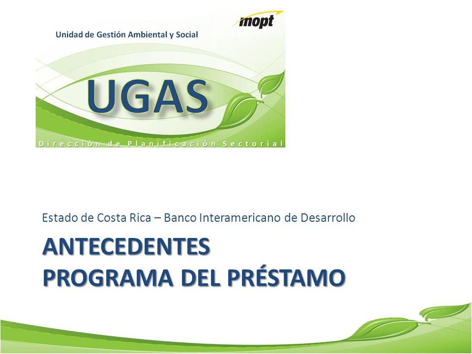 ANTECEDENTES PROGRAMA DEL PRÉSTAMO Estado de Costa Rica – Banco Interamericano de Desarrollo