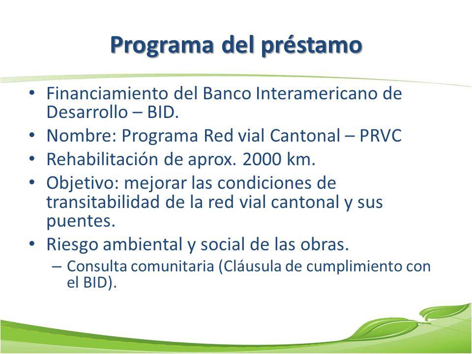 Programa del préstamo Financiamiento del Banco Interamericano de Desarrollo – BID. Nombre: Programa Red vial Cantonal – PRVC Rehabilitación de aprox.