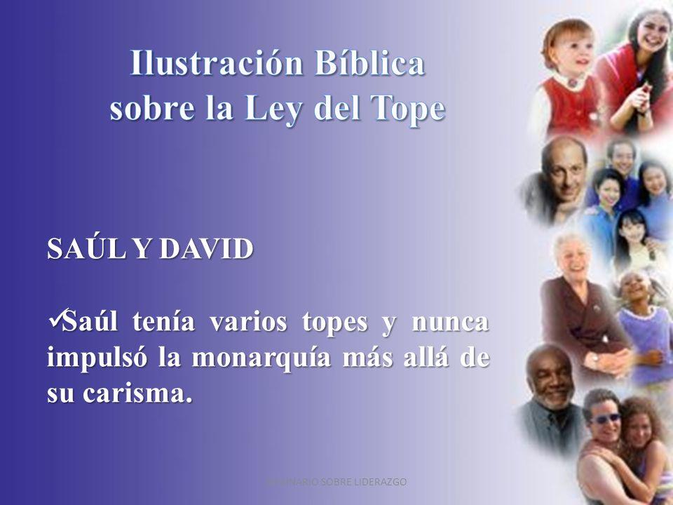 SAÚL Y DAVID Saúl tenía varios topes y nunca impulsó la monarquía más allá de su carisma. Saúl tenía varios topes y nunca impulsó la monarquía más all