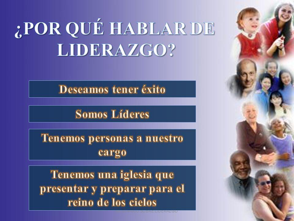 SEMINARIO SOBRE LIDERAZGO DEDICACIÓN AL ÉXITO CAPACIDAD DEUNLÍDER 10987654321 1 2 3 4 5 6 7 8 9 10