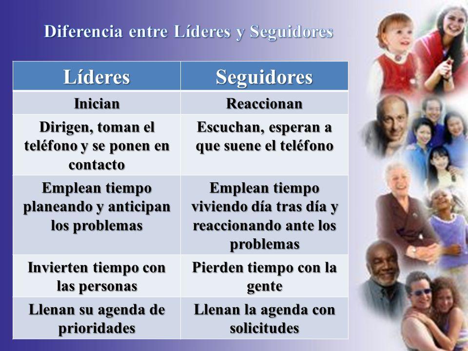 ¿Cómo define usted Liderazgo? ¿Qué es? ¿Qué hace un líder?
