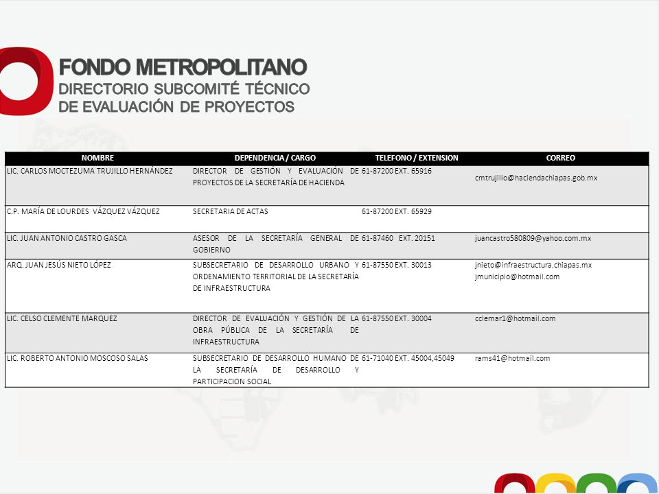 NOMBREDEPENDENCIA / CARGOTELEFONO / EXTENSIONCORREO LIC.