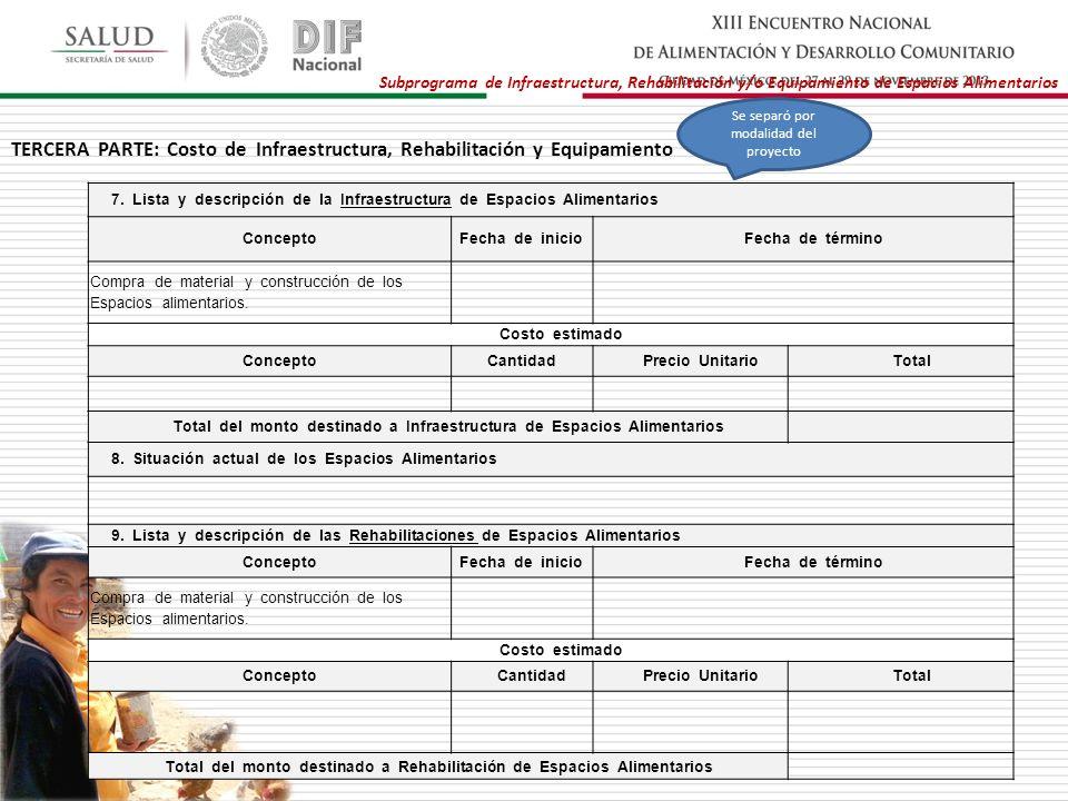 Subprograma de Infraestructura, Rehabilitación y/o Equipamiento de Espacios Alimentarios TERCERA PARTE: Costo de Infraestructura, Rehabilitación y Equ