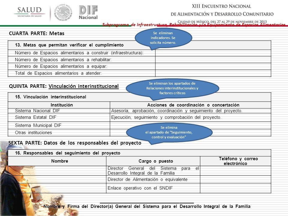 Subprograma de Infraestructura, Rehabilitación y/o Equipamiento de Espacios Alimentarios CUARTA PARTE: Metas 13. Metas que permitan verificar el cumpl