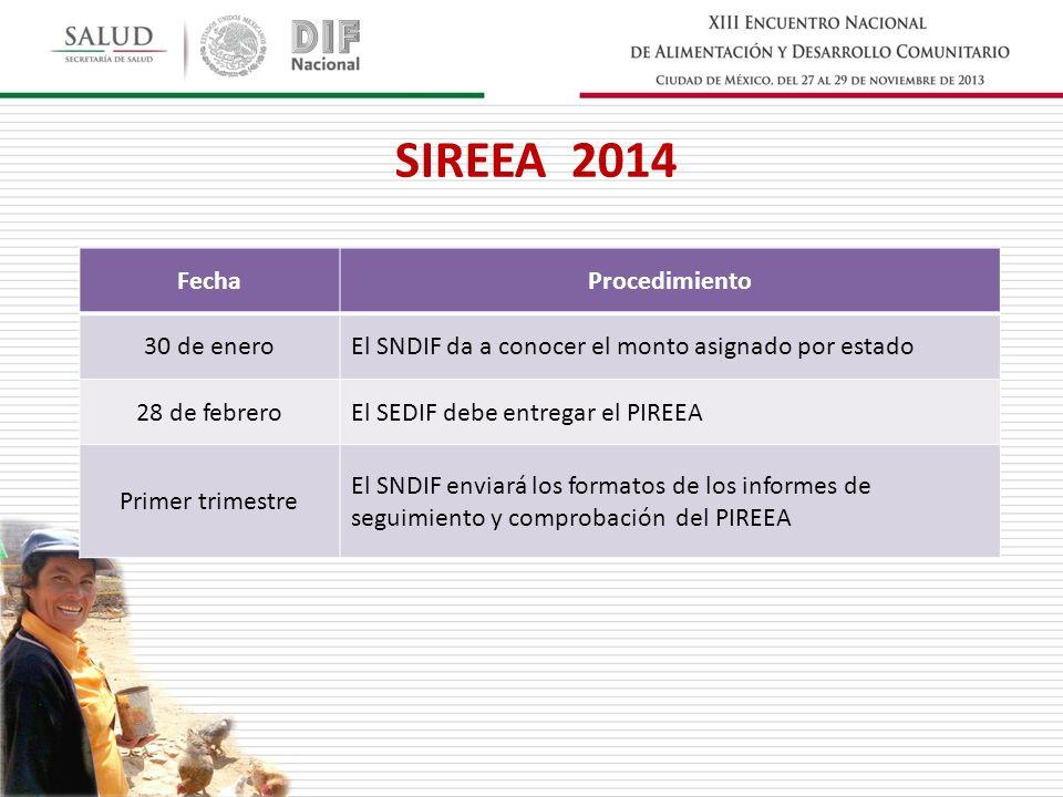 SIREEA 2014 FechaProcedimiento 30 de eneroEl SNDIF da a conocer el monto asignado por estado 28 de febreroEl SEDIF debe entregar el PIREEA Primer trim