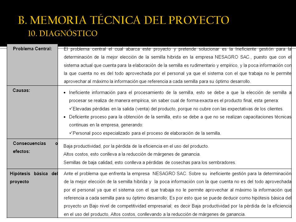 10. DIAGNÓSTICO Problema Central: El problema central el cual abarca este proyecto y pretende solucionar es la Ineficiente gestión para la determinaci