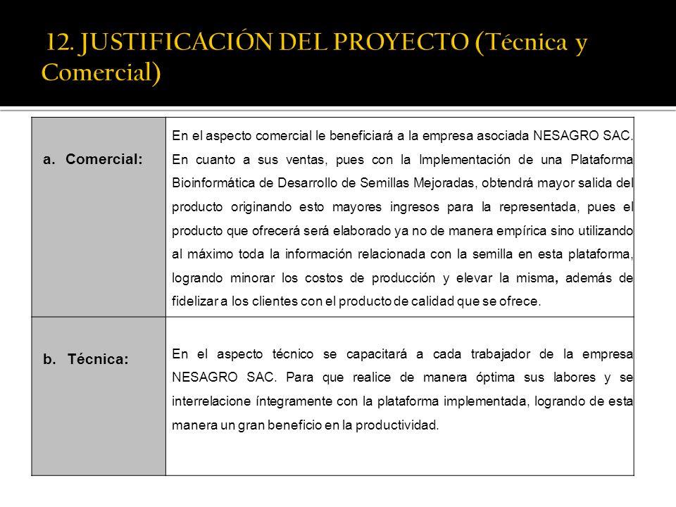 a. Comercial: En el aspecto comercial le beneficiará a la empresa asociada NESAGRO SAC. En cuanto a sus ventas, pues con la Implementación de una Plat