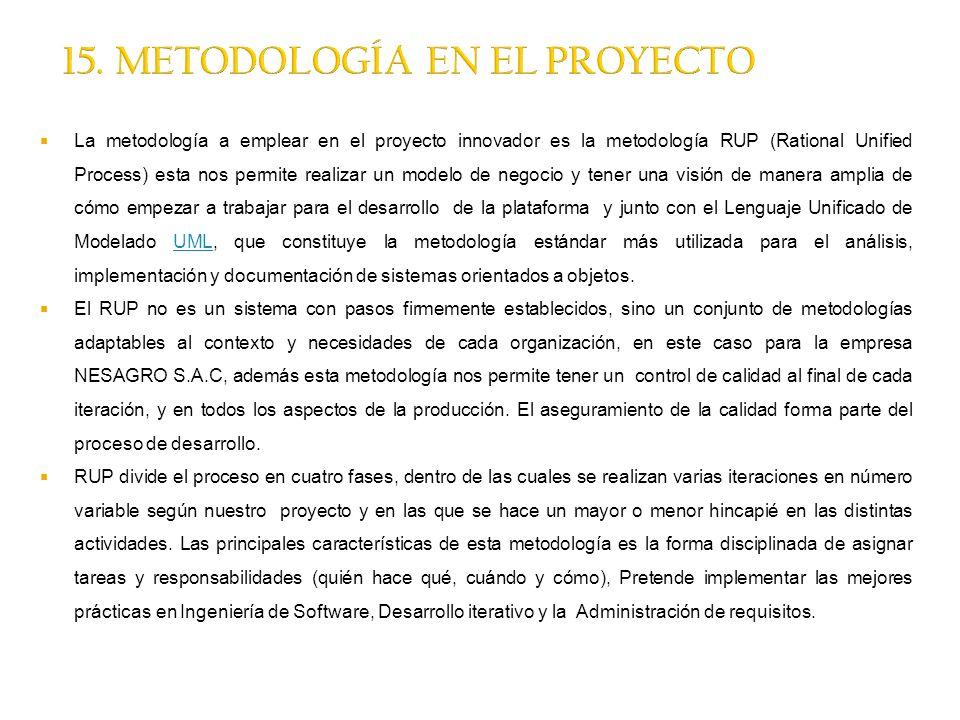 15. METODOLOGÍA EN EL PROYECTO La metodología a emplear en el proyecto innovador es la metodología RUP (Rational Unified Process) esta nos permite rea