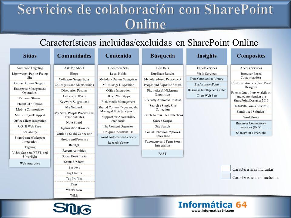 Características incluidas/excluidas en SharePoint Online SitiosComunidadesContenidoBúsquedaCompositesInsights Características incluidas Características no incluidas