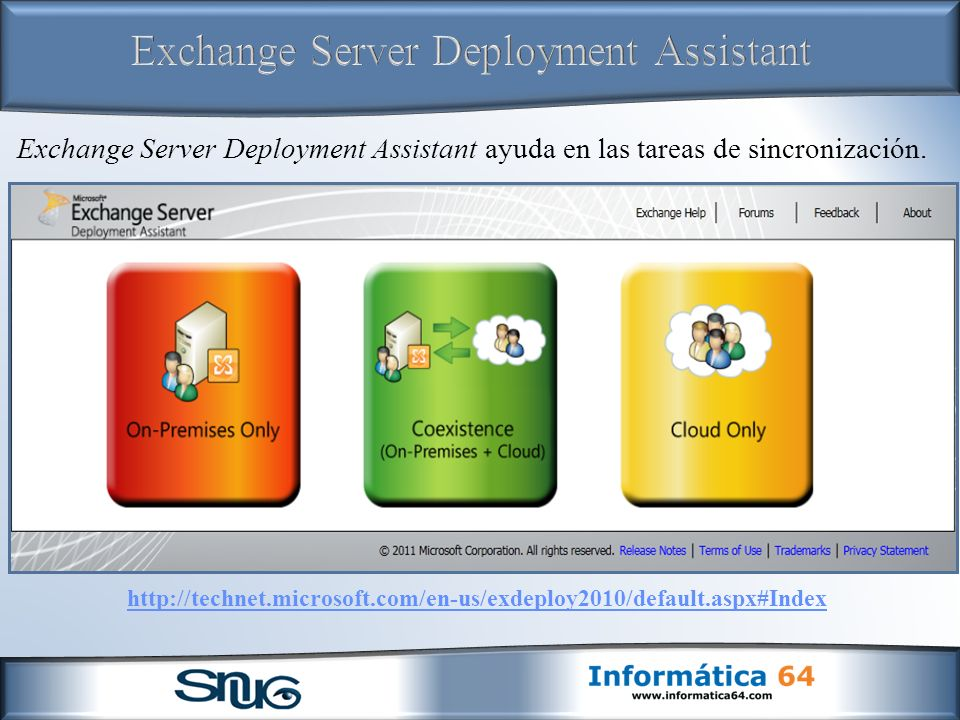 http://technet.microsoft.com/en-us/exdeploy2010/default.aspx#Index Exchange Server Deployment Assistant ayuda en las tareas de sincronización.