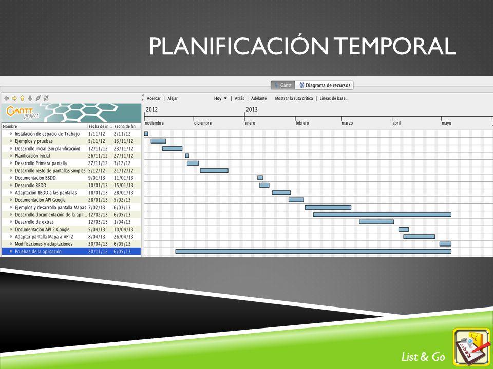 PLANIFICACIÓN TEMPORAL List & Go