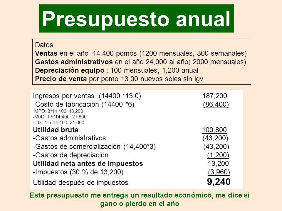 Presupuesto anual Datos Ventas en el año 14,400 pomos (1200 mensuales, 300 semanales) Gastos administrativos en el año 24,000 al año( 2000 mensuales) Depreciación equipo : 100 mensuales, 1,200 anual Precio de venta por pomo 13.00 nuevos soles sin igv Ingresos por ventas (14400 *13.0) 187,200 -Costo de fabricación (14400 *6) (86,400) -MPD: 3*14,400: 43,200 -M0D: 1.5*14,400: 21,600 -CIF: 1.5*14,400: 21,600 Utilidad bruta 100,800 -Gastos administrativos (43,200) -Gastos de comercialización (14,400*3) (43,200) -Gastos de depreciación (1,200) Utilidad neta antes de impuestos 13,200 -Impuestos (30 % de 13,200) (3,960) Utilidad después de impuestos 9,240 Este presupuesto me entrega un resultado económico, me dice si gano o pierdo en el año