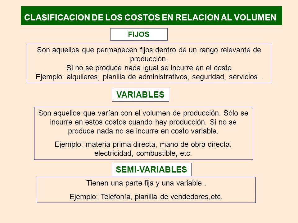 CLASIFICACION DE LOS COSTOS EN RELACION AL VOLUMEN FIJOS Son aquellos que permanecen fijos dentro de un rango relevante de producción.