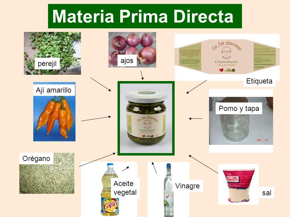 Materia Prima Directa perejil ajos Ají amarillo Orégano Aceite vegetal Vinagre sal Pomo y tapa Etiqueta