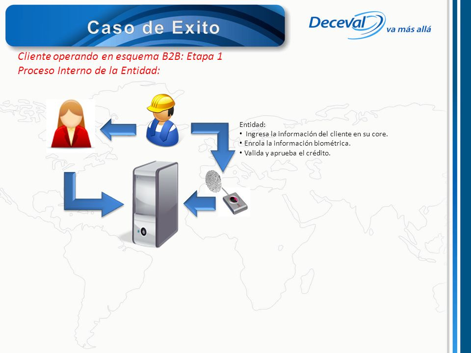 Cliente operando en esquema B2B: Etapa 1 Proceso Interno de la Entidad: Entidad: Ingresa la información del cliente en su core. Enrola la información