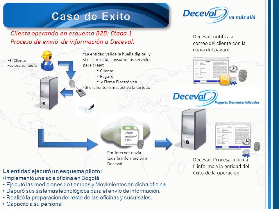 Cliente operando en esquema B2B: Etapa 1 Proceso de envió de información a Deceval: La entidad valida la huella digital y si es correcta, consume los