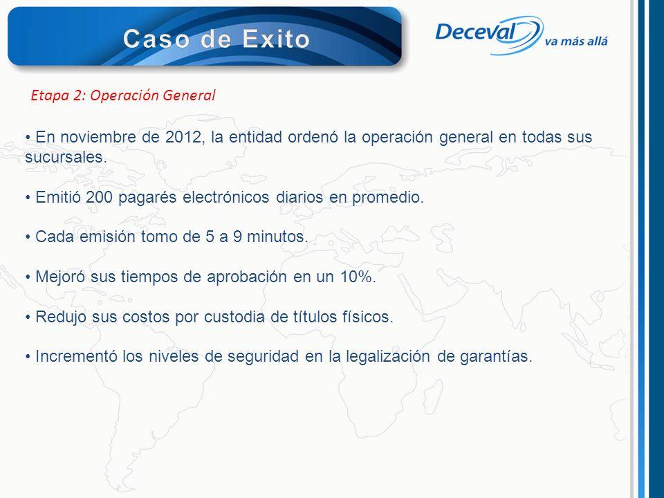 Etapa 2: Operación General En noviembre de 2012, la entidad ordenó la operación general en todas sus sucursales. Emitió 200 pagarés electrónicos diari