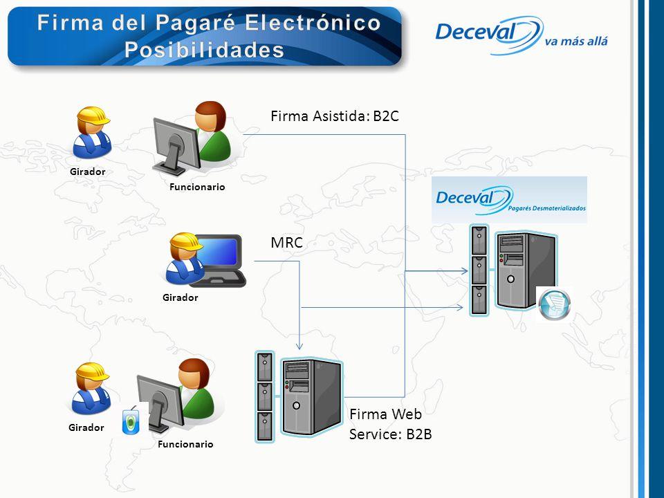 Girador Funcionario Girador MRC Firma Asistida: B2C Firma Web Service: B2B