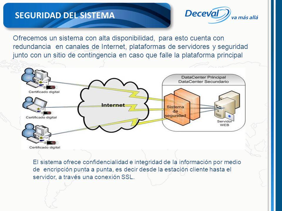 Ofrecemos un sistema con alta disponibilidad, para esto cuenta con redundancia en canales de Internet, plataformas de servidores y seguridad junto con