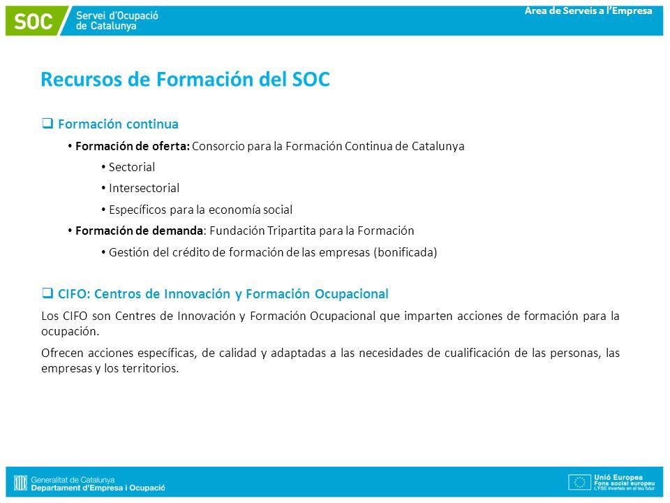 Àrea de Serveis a lEmpresa Formación continua Formación de oferta: Consorcio para la Formación Continua de Catalunya Sectorial Intersectorial Específi