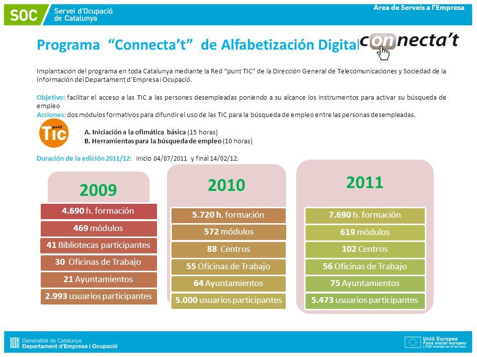 Àrea de Serveis a lEmpresa Programa Connectat de Alfabetización Digital Implantación del programa en toda Catalunya mediante la Red punt TIC de la Dir
