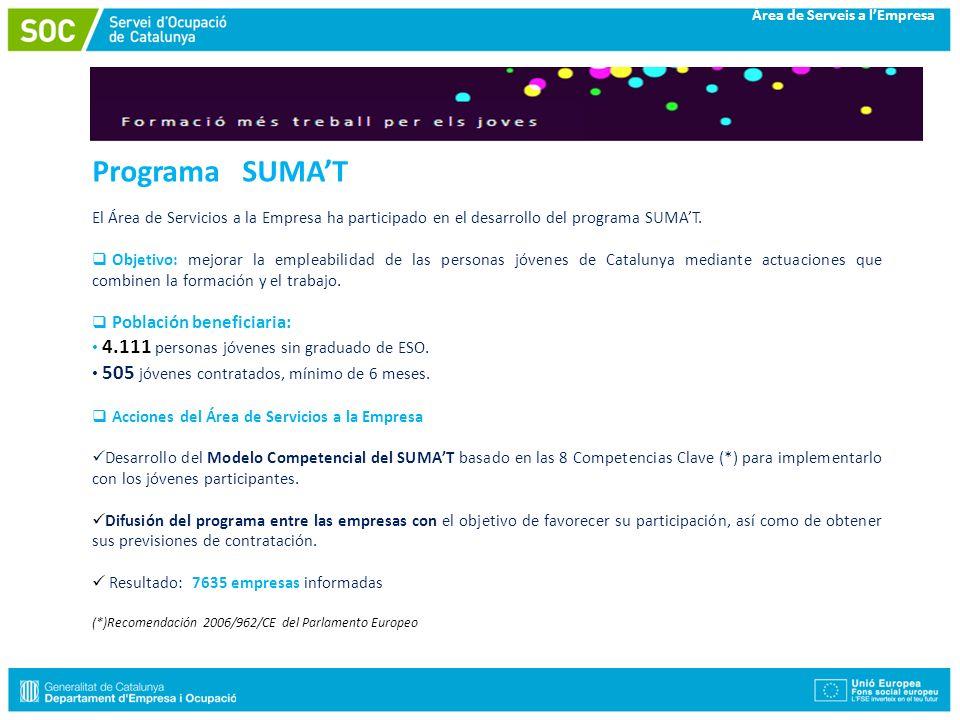 Programa SUMAT El Área de Servicios a la Empresa ha participado en el desarrollo del programa SUMAT. Objetivo: mejorar la empleabilidad de las persona