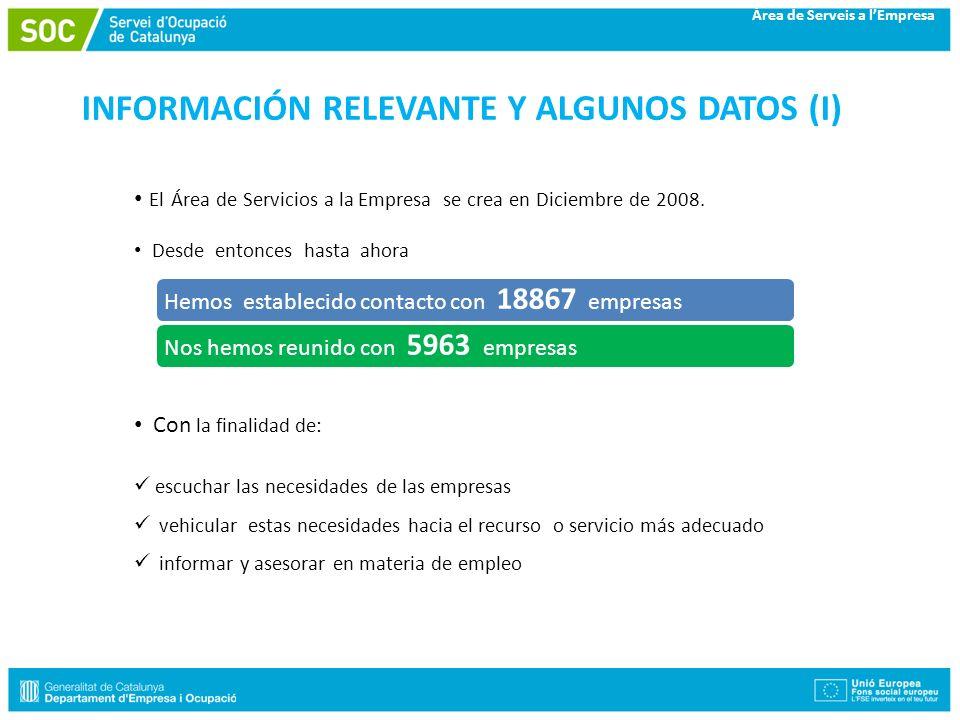 INFORMACIÓN RELEVANTE Y ALGUNOS DATOS (I) Àrea de Serveis a lEmpresa El Área de Servicios a la Empresa se crea en Diciembre de 2008. Desde entonces ha