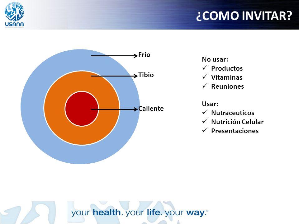 Caliente Tibio Frio No usar: Productos Vitaminas Reuniones Usar: Nutraceuticos Nutrición Celular Presentaciones ¿COMO INVITAR?