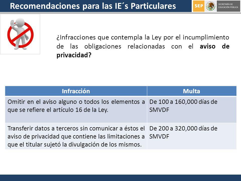Recomendaciones para las IE´s Particulares ¿Infracciones que contempla la Ley por el incumplimiento de las obligaciones relacionadas con el aviso de privacidad.
