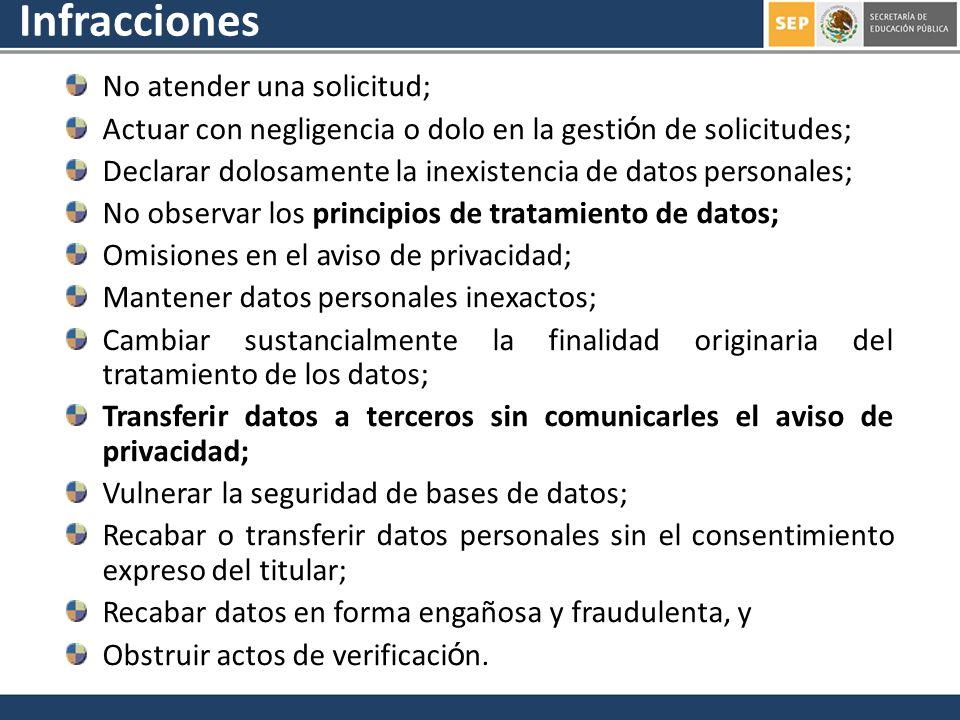 Infracciones No atender una solicitud; Actuar con negligencia o dolo en la gesti ó n de solicitudes; Declarar dolosamente la inexistencia de datos personales; No observar los principios de tratamiento de datos; Omisiones en el aviso de privacidad; Mantener datos personales inexactos; Cambiar sustancialmente la finalidad originaria del tratamiento de los datos; Transferir datos a terceros sin comunicarles el aviso de privacidad; Vulnerar la seguridad de bases de datos; Recabar o transferir datos personales sin el consentimiento expreso del titular; Recabar datos en forma engañosa y fraudulenta, y Obstruir actos de verificaci ó n.