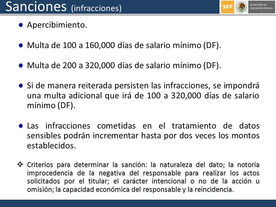 Sanciones (infracciones) Apercibimiento. Multa de 100 a 160,000 días de salario mínimo (DF). Multa de 200 a 320,000 días de salario mínimo (DF). Si de