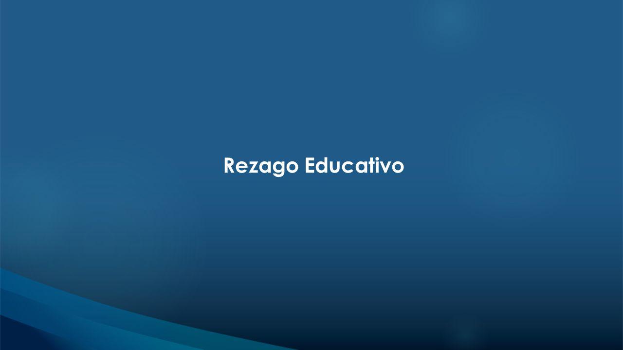 Rezago Educativo