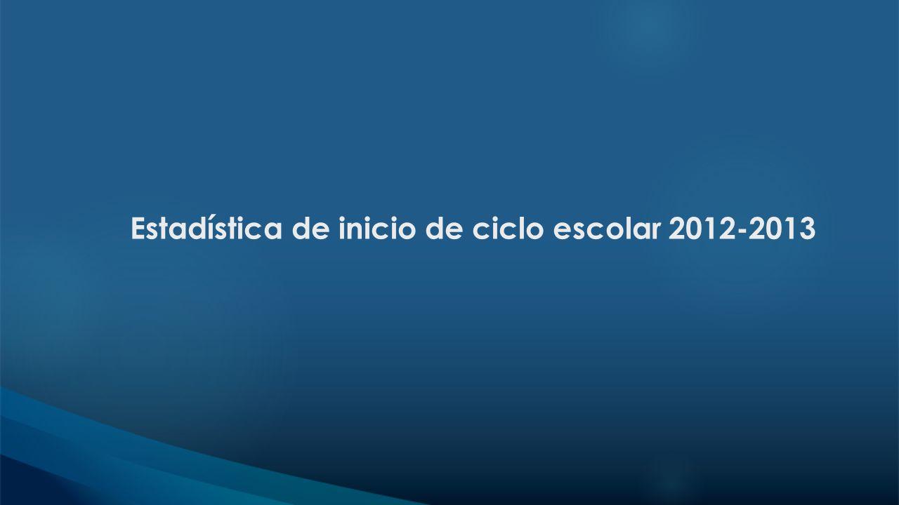 Estadística de inicio de ciclo escolar 2012-2013