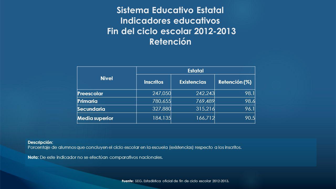 Sistema Educativo Estatal Indicadores educativos Fin del ciclo escolar 2012-2013 Retención Fuente : SEG. Estadística oficial de fin de ciclo escolar 2