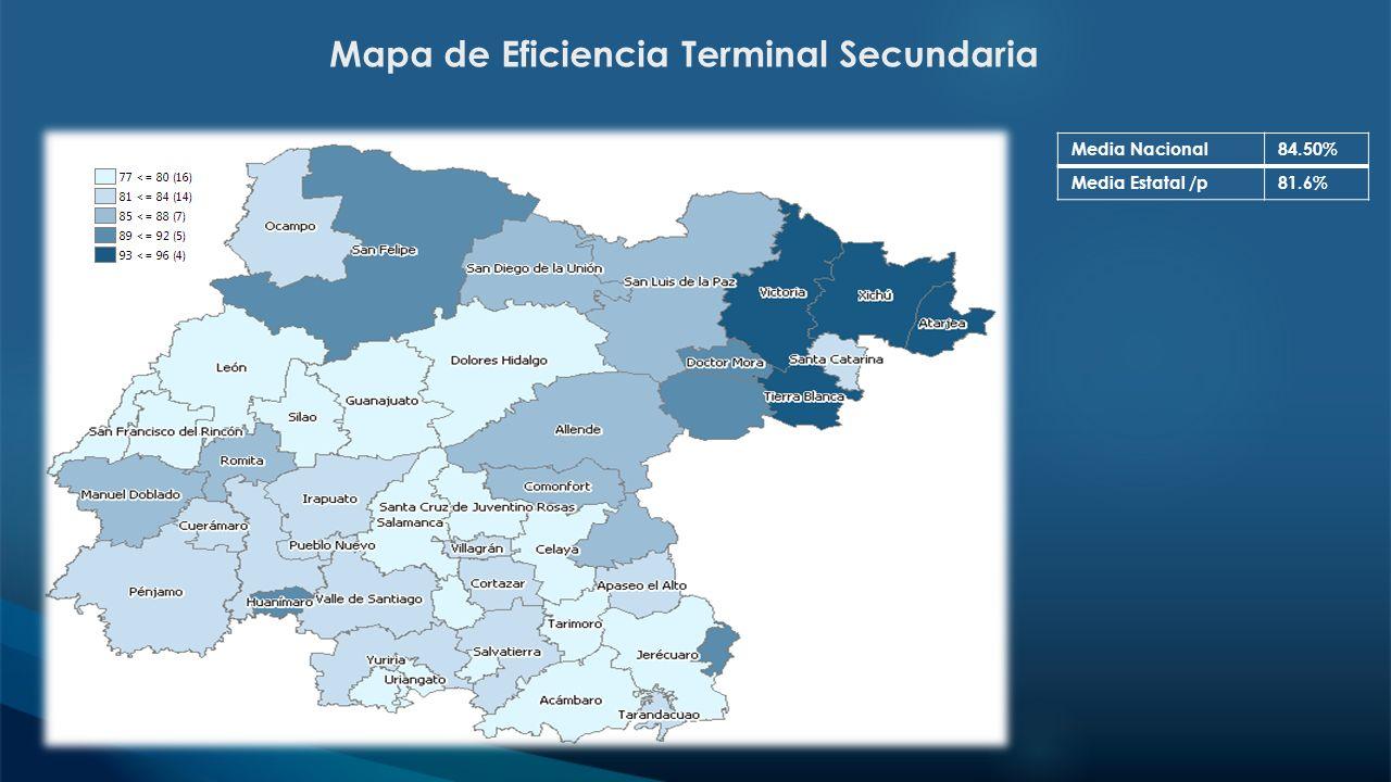 Mapa de Eficiencia Terminal Secundaria Media Nacional84.50% Media Estatal /p81.6%