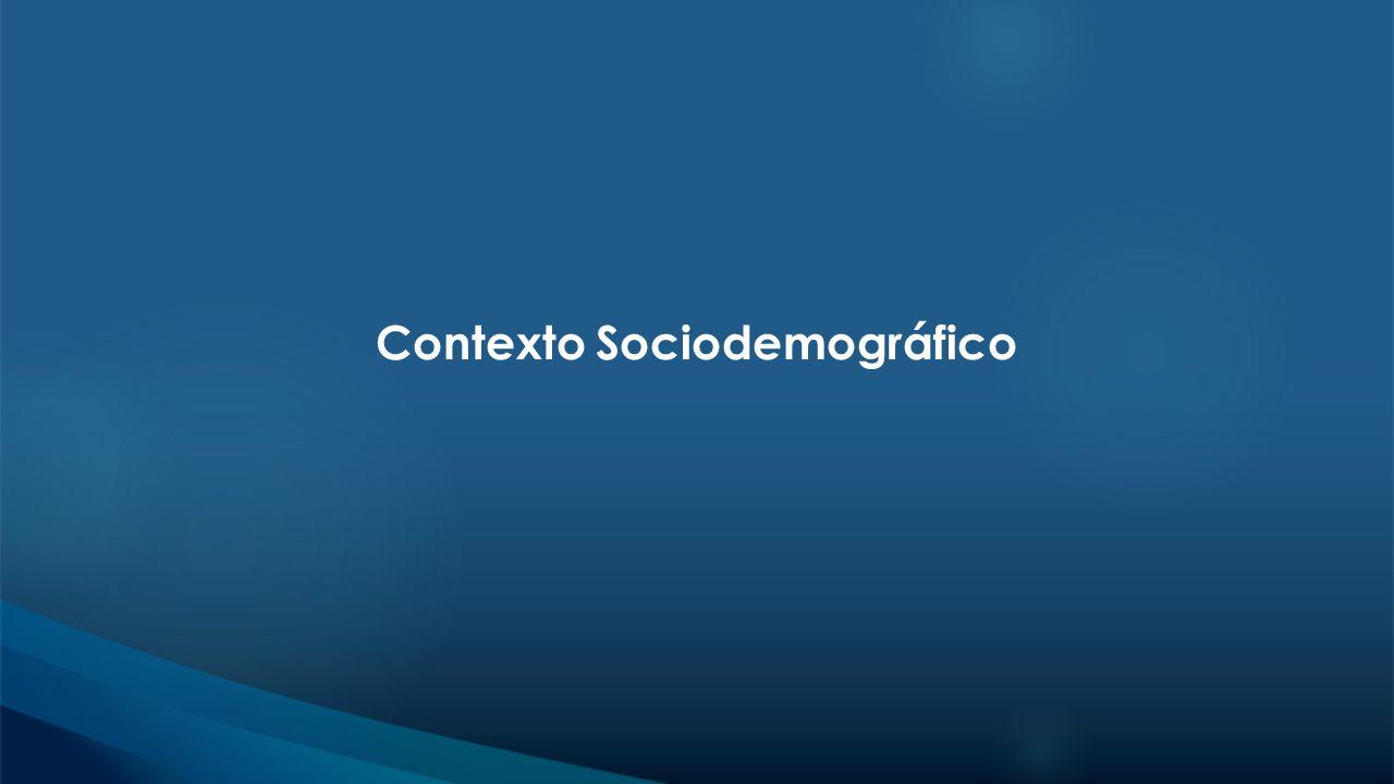 Contexto Sociodemográfico