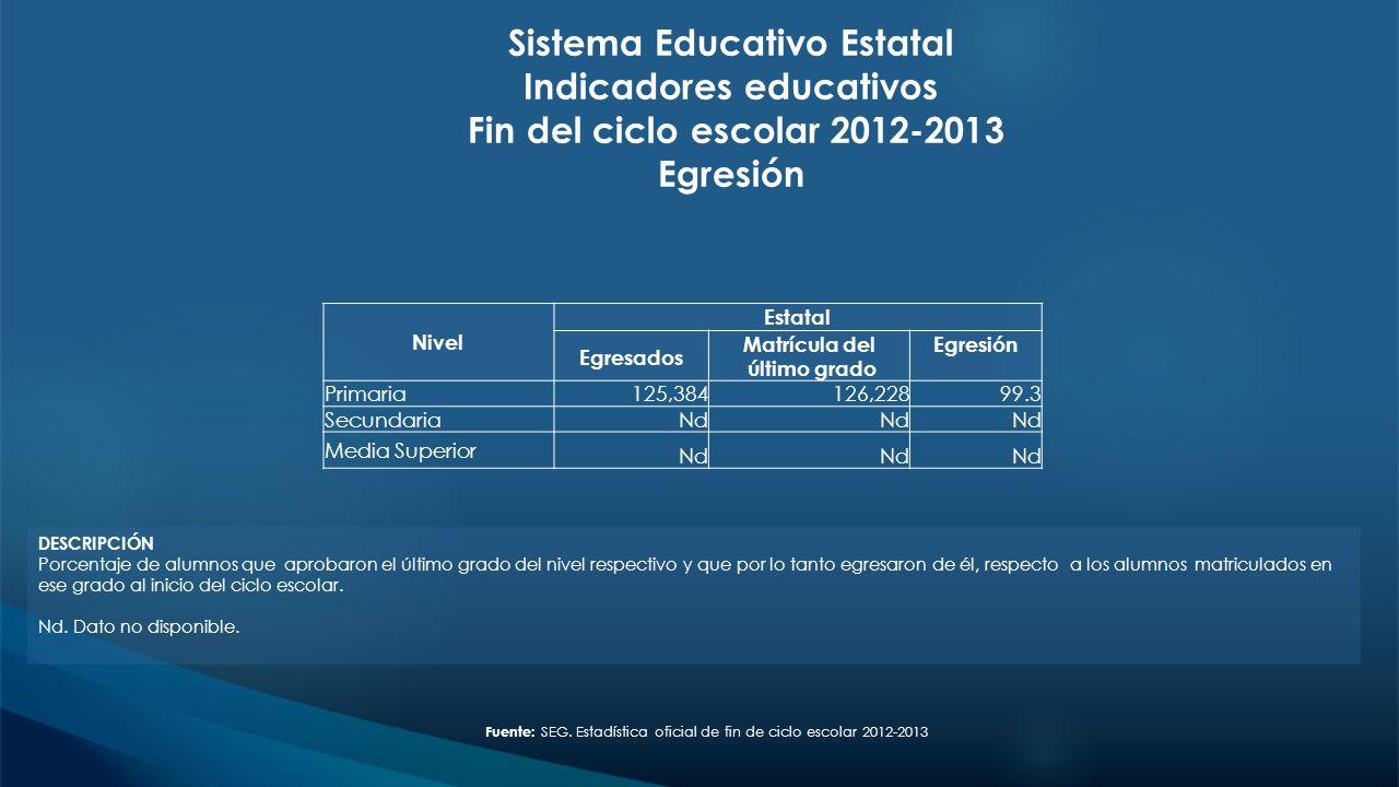 Sistema Educativo Estatal Indicadores educativos Fin del ciclo escolar 2012-2013 Egresión DESCRIPCIÓN Porcentaje de alumnos que aprobaron el último gr
