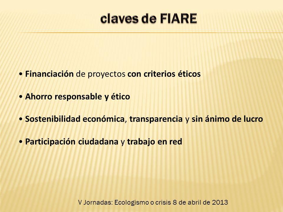 FIARE es un organización de banca ética con 3.886 personas socias y más de 4 millones de euros en capital social.