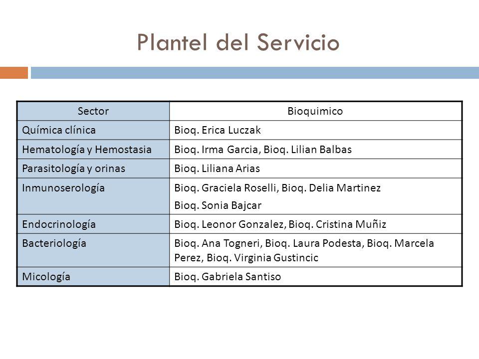 Plantel del Servicio SectorBioquimico Química clínicaBioq.