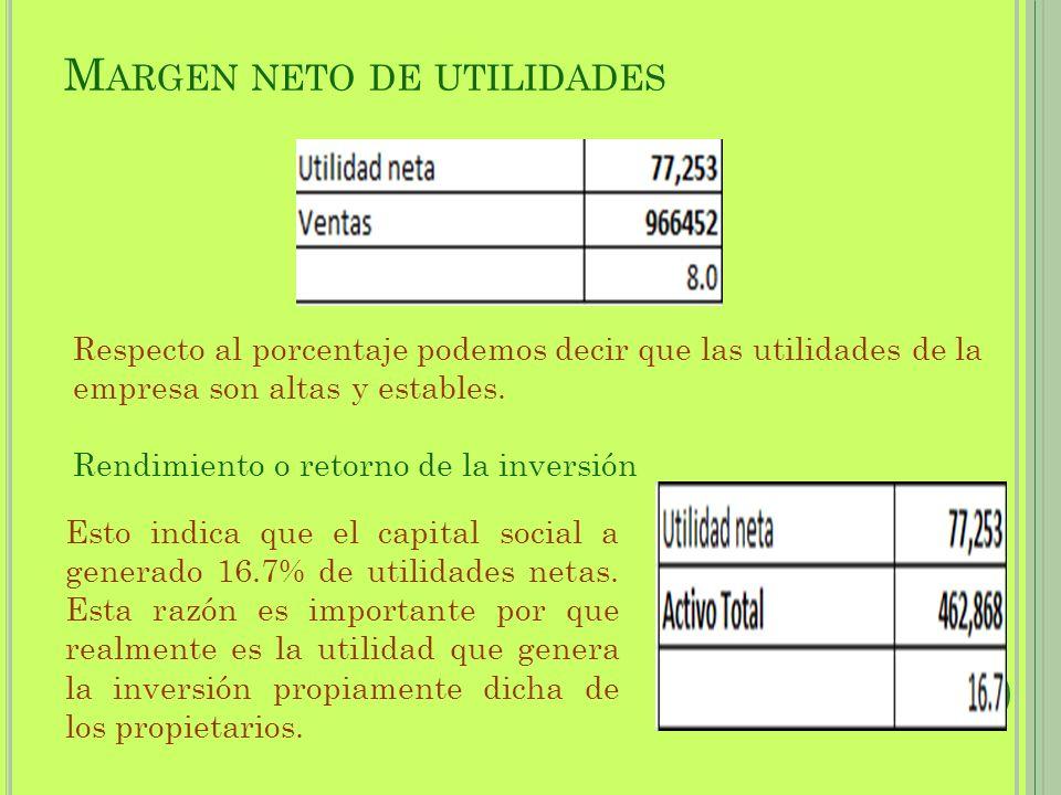 M ARGEN NETO DE UTILIDADES Respecto al porcentaje podemos decir que las utilidades de la empresa son altas y estables. Rendimiento o retorno de la inv