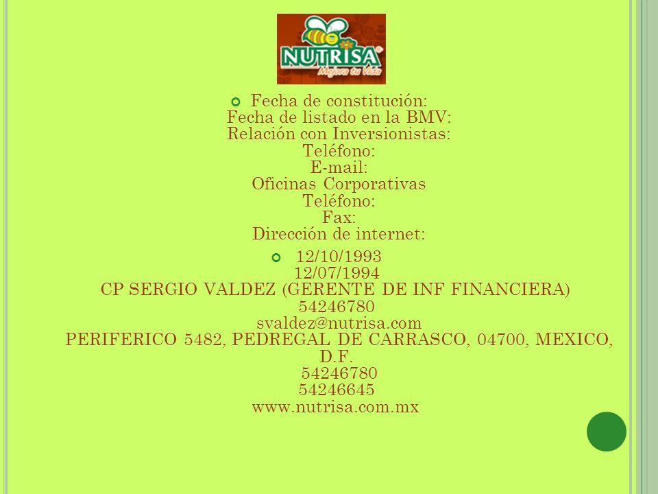 Fecha de constitución: Fecha de listado en la BMV: Relación con Inversionistas: Teléfono: E-mail: Oficinas Corporativas Teléfono: Fax: Dirección de in